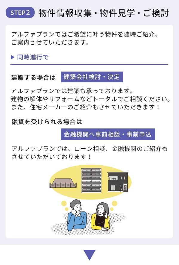 物件情報収集・物件見学・ご検討